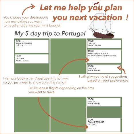 are you planning a trip?